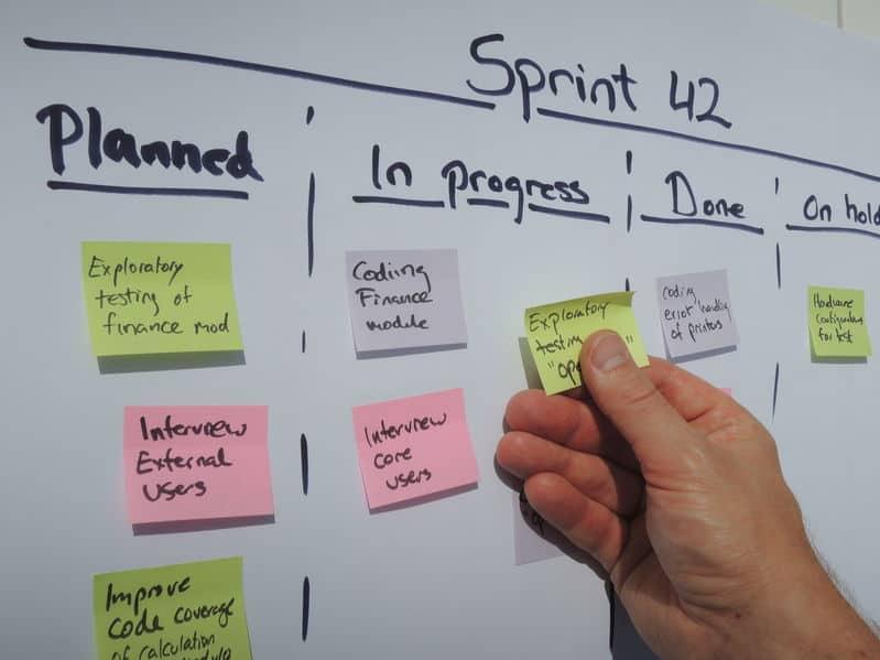 Organisatieontwikkeling en Agility